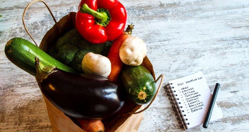 Standard Vegetarian Shopping List: Contents