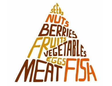 Ultimate Healthy Diet: Vegetarian Paleo Shopping List