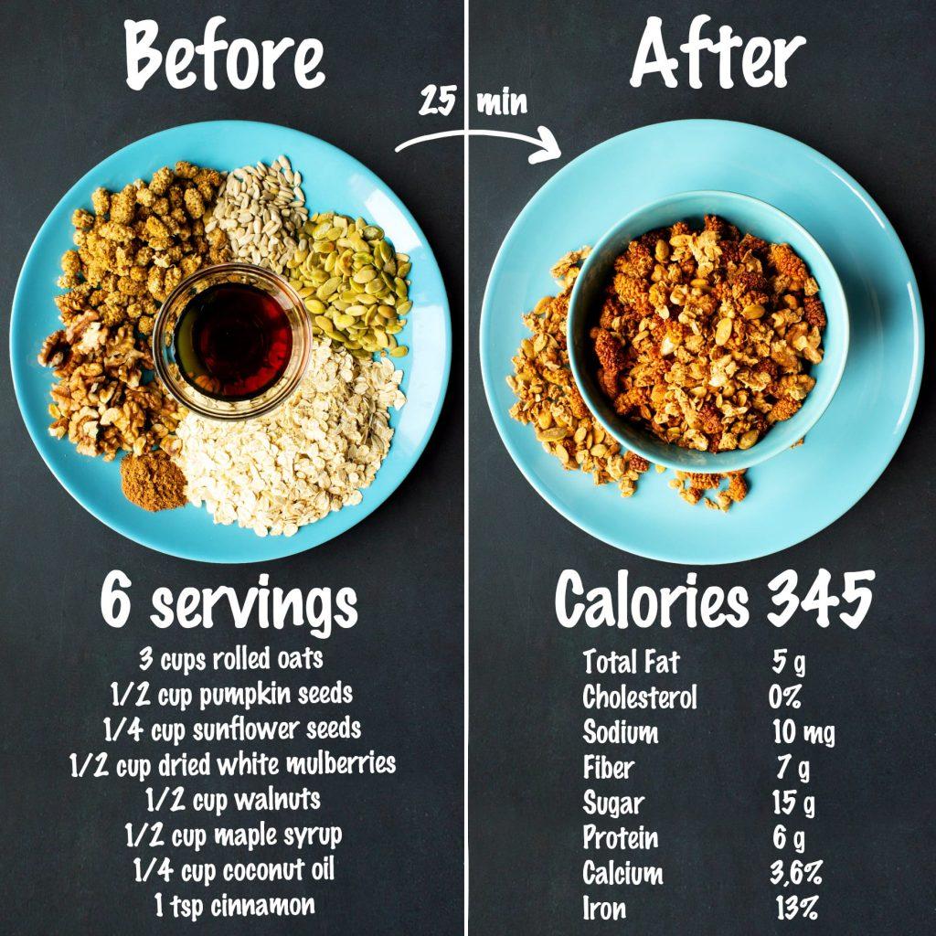Crunchy Mulberry Granola recipe ingredients
