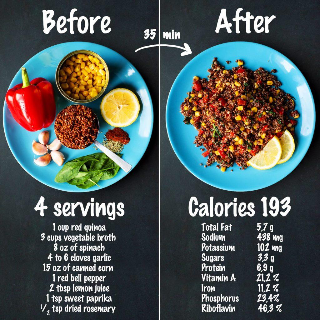 red quinoa pilaf nutrition