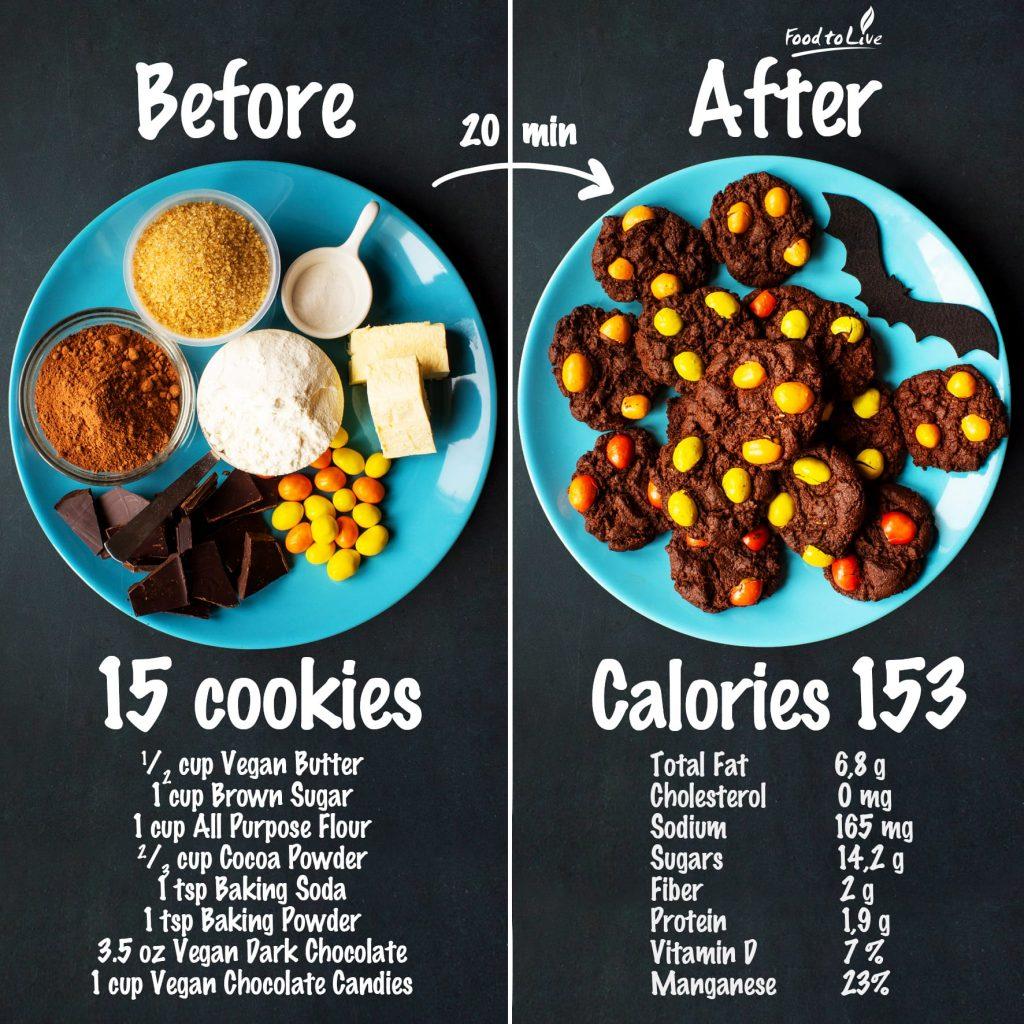 Dark Chocolate Halloween Cookies nutrition