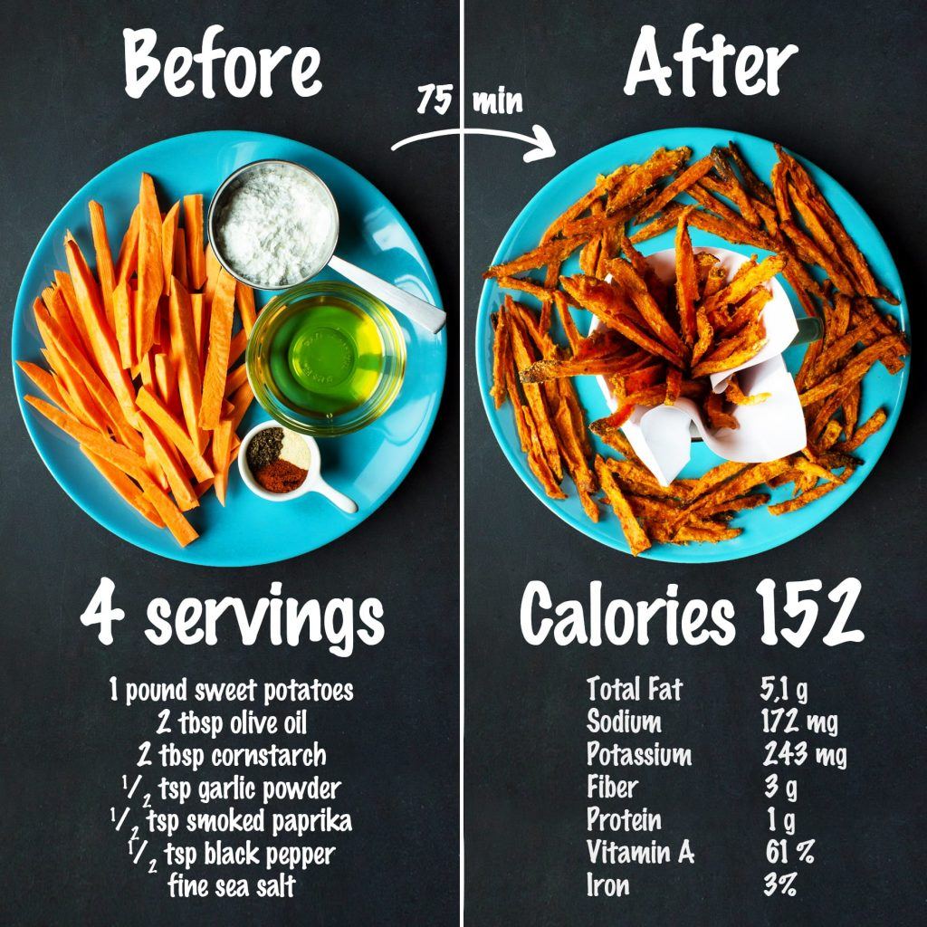 Sweet Potato Fries ingredients and nutrition
