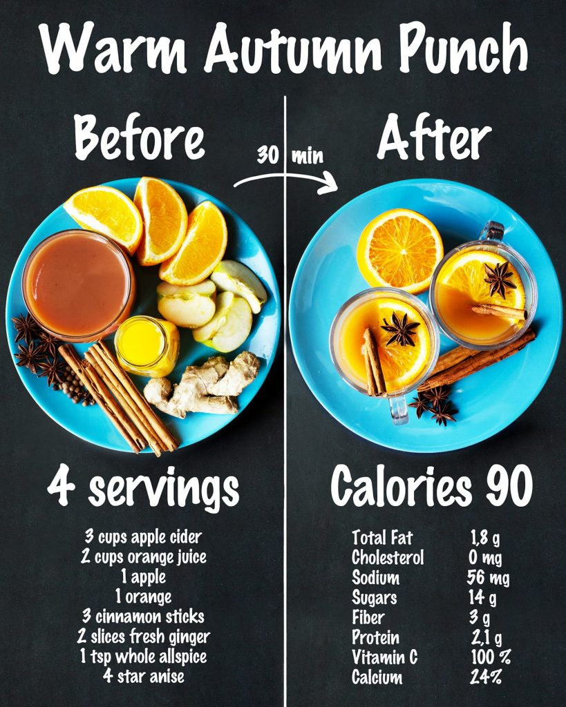 Warm Autumn Punch ingredients and nutrition