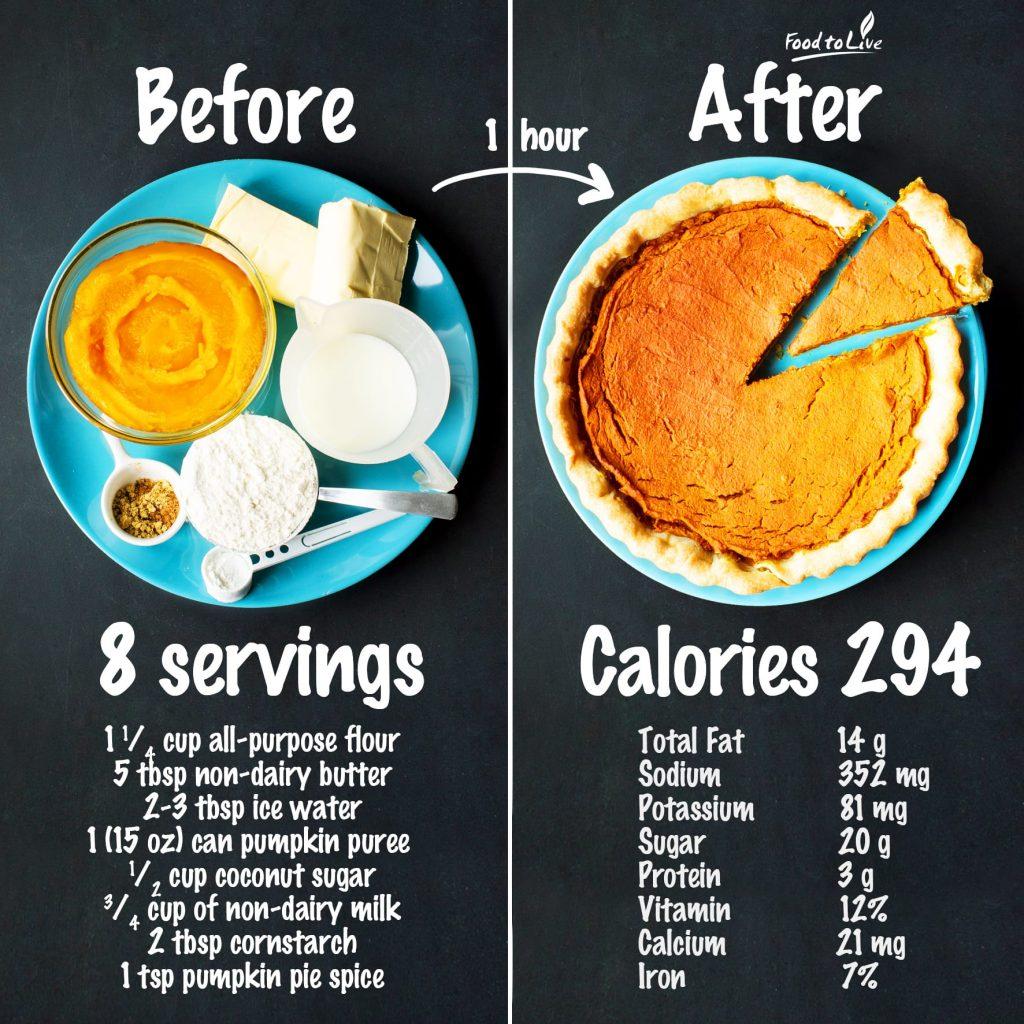Vegan Pumpkin Pie nutrition