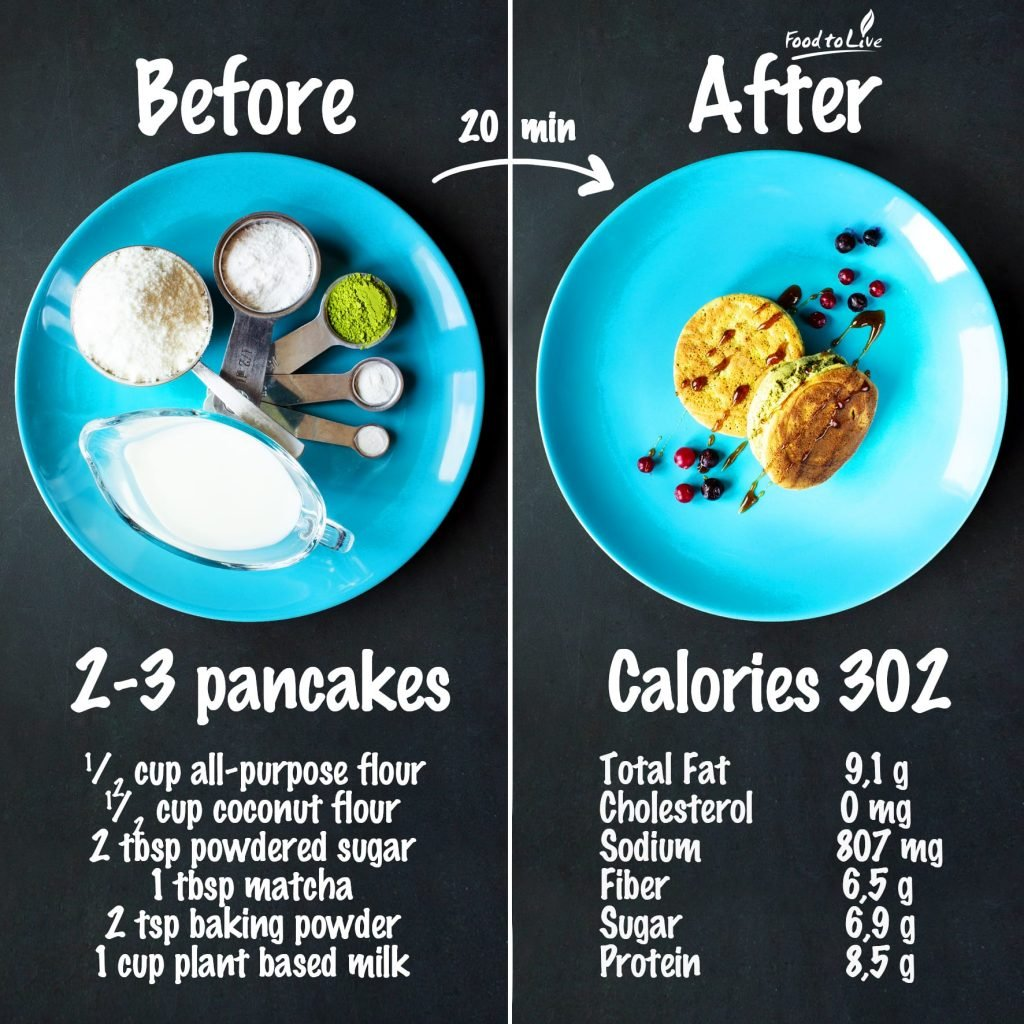 Vegan Matcha Souffle Pancakes nutrition