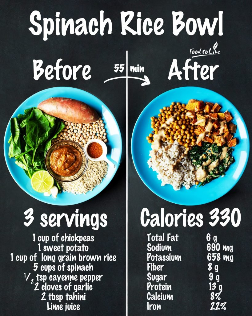 spinach rice bowl nutrition