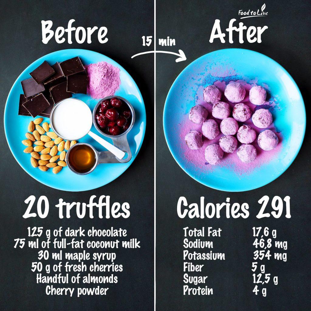 valentine's cherry truffles nutrition