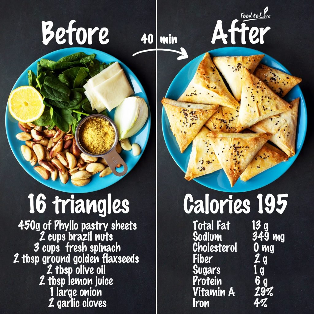 brazil nuts spanakopita triangles nutrition