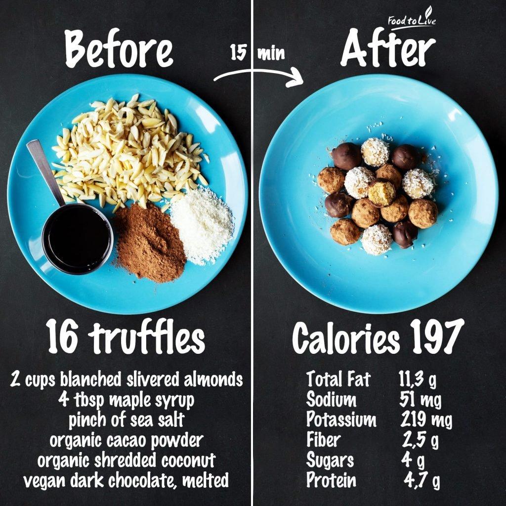 raw marzipan truffles nutrition