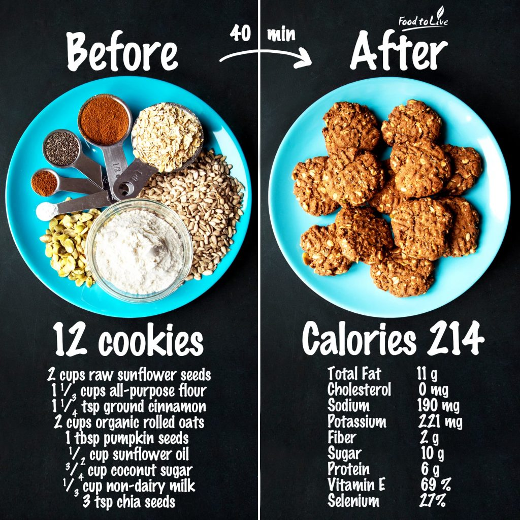 breakfast cookies with homemade sunflower butter nutrition