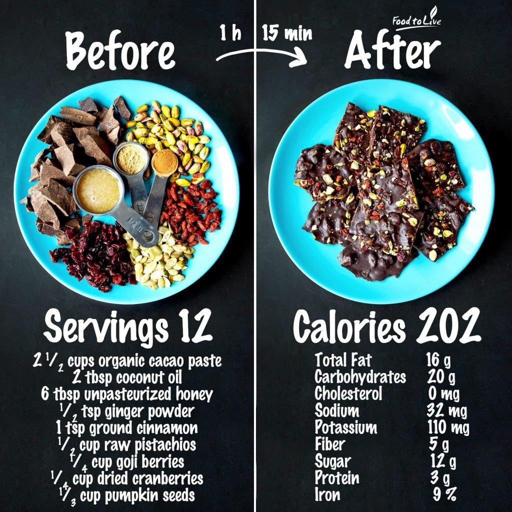 Autumn Spiced Dark Chocolate Bark nutrition