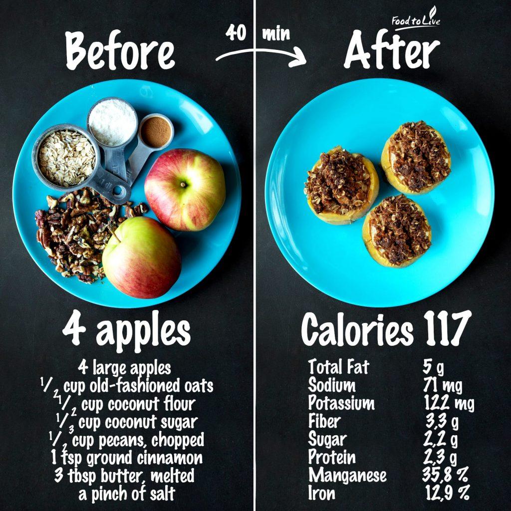 Cinnamon Streusel Baked Apples nutrition