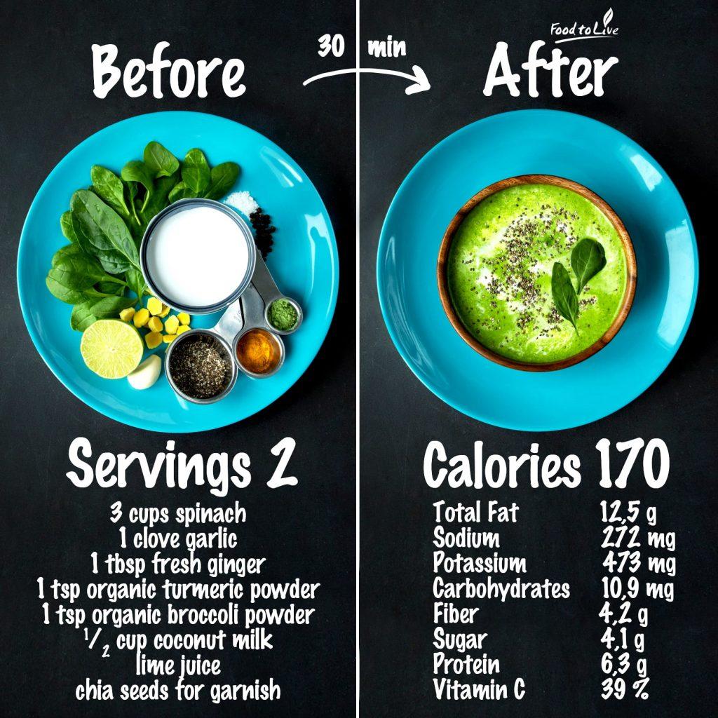 Green Goddess Immune Boosting Winter Soup nutrition