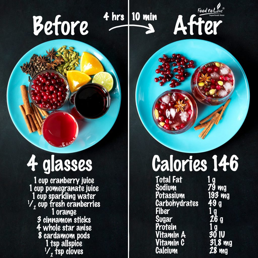 Non-Alcoholic Spiced Holiday Sangria nutrition