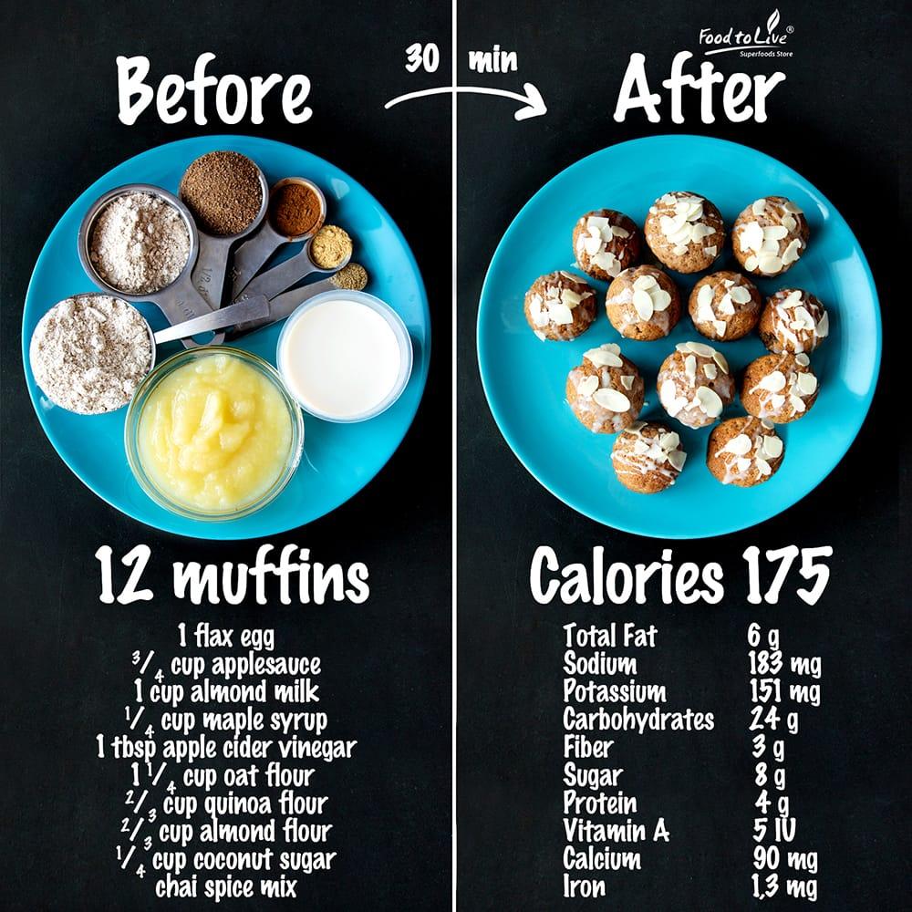 Chai Spiced Oat & Quinoa Flour Muffins nutrition
