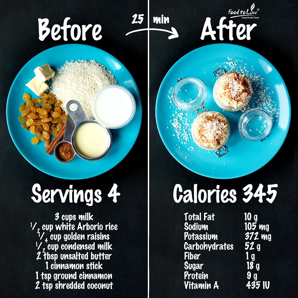 Cinnamon Raisin Rice Pudding nutrition