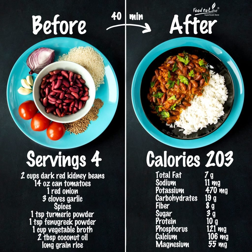 Dark Red Kidney Beans Indian Curry nutrition