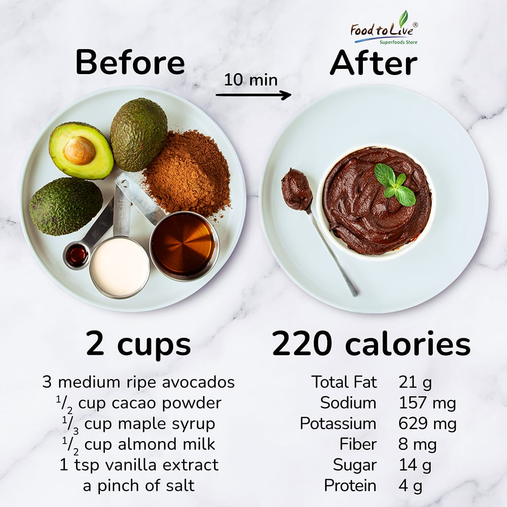 Avocado Chocolate Mousse nutrition