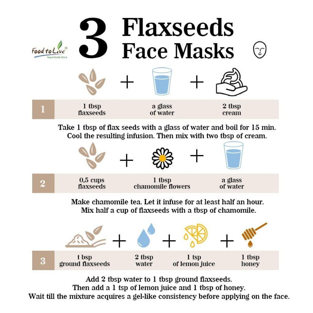 flaxseeds face masks