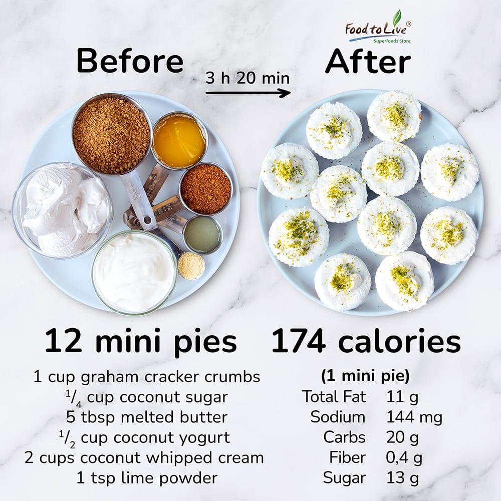 mini frozen key lime pies nutrition