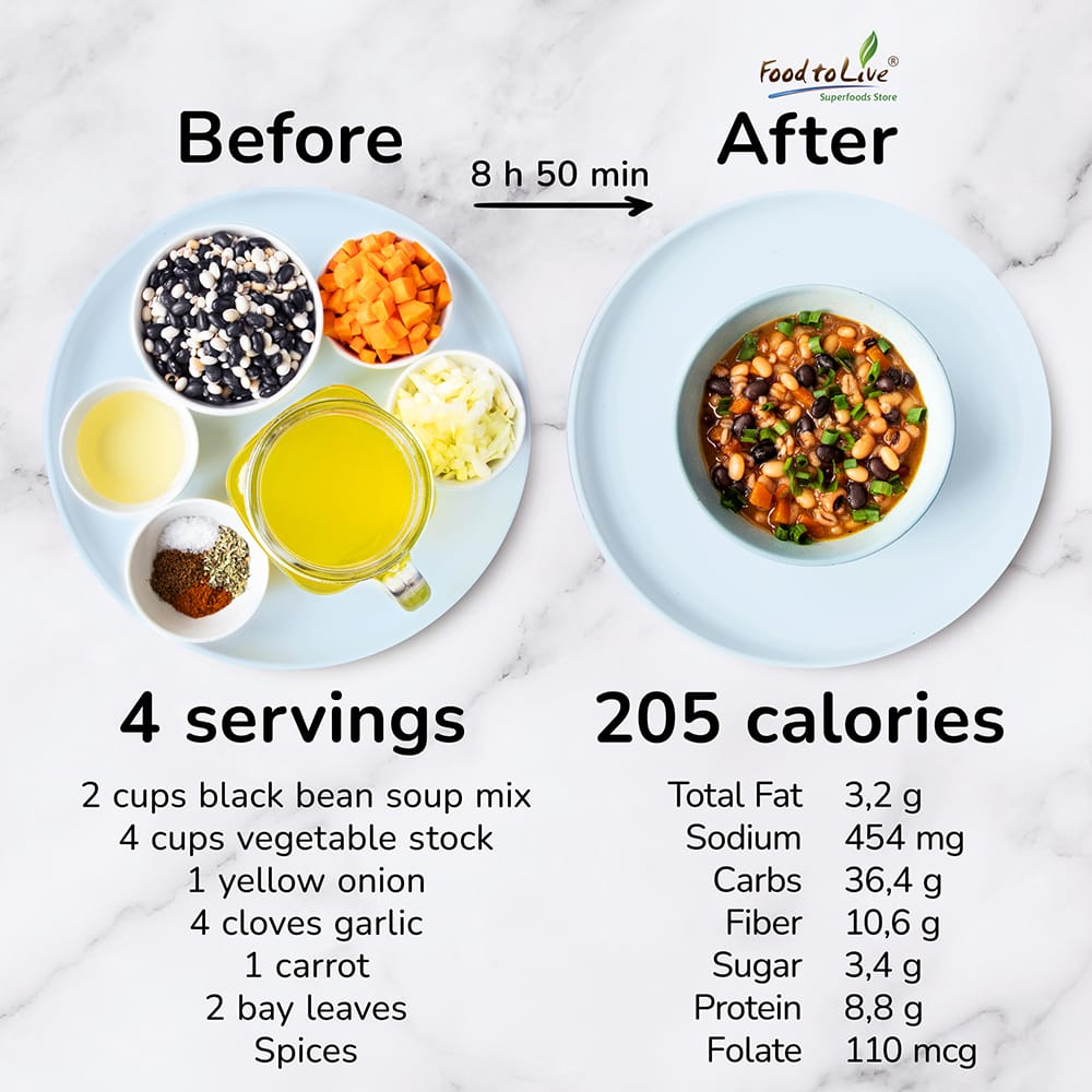 Easy Spicy Black Bean Soup Nutrition