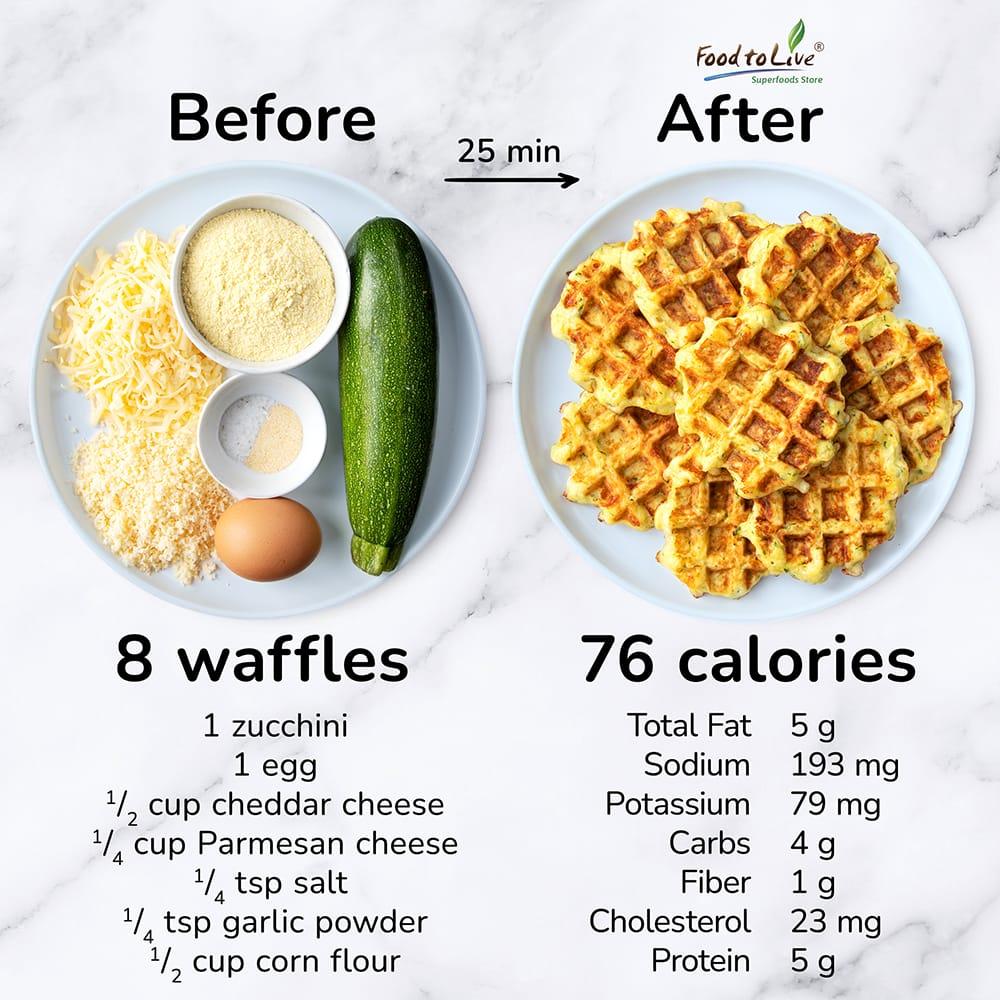 zucchini cheddar corn waffles nutrition