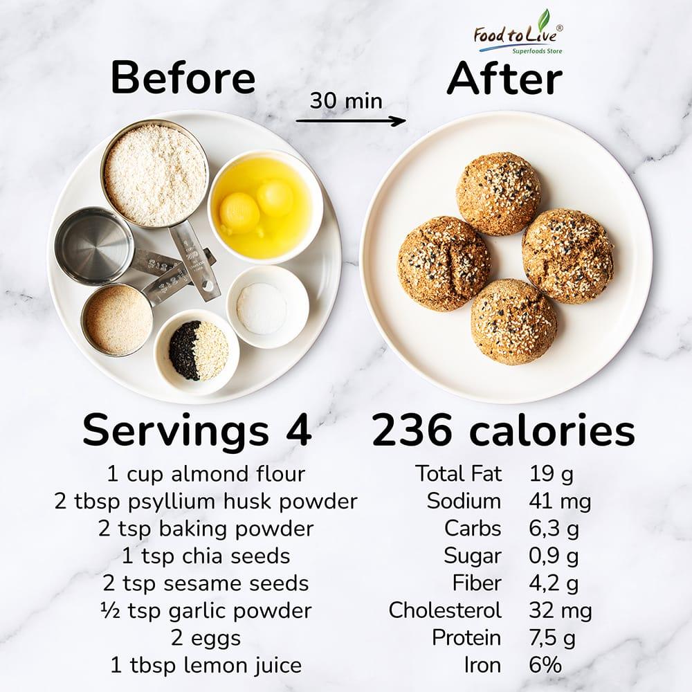 low carb keto buns nutrition