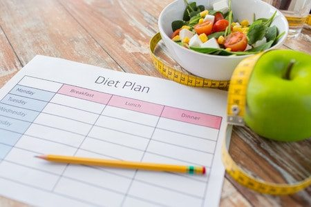 creating a diet plan